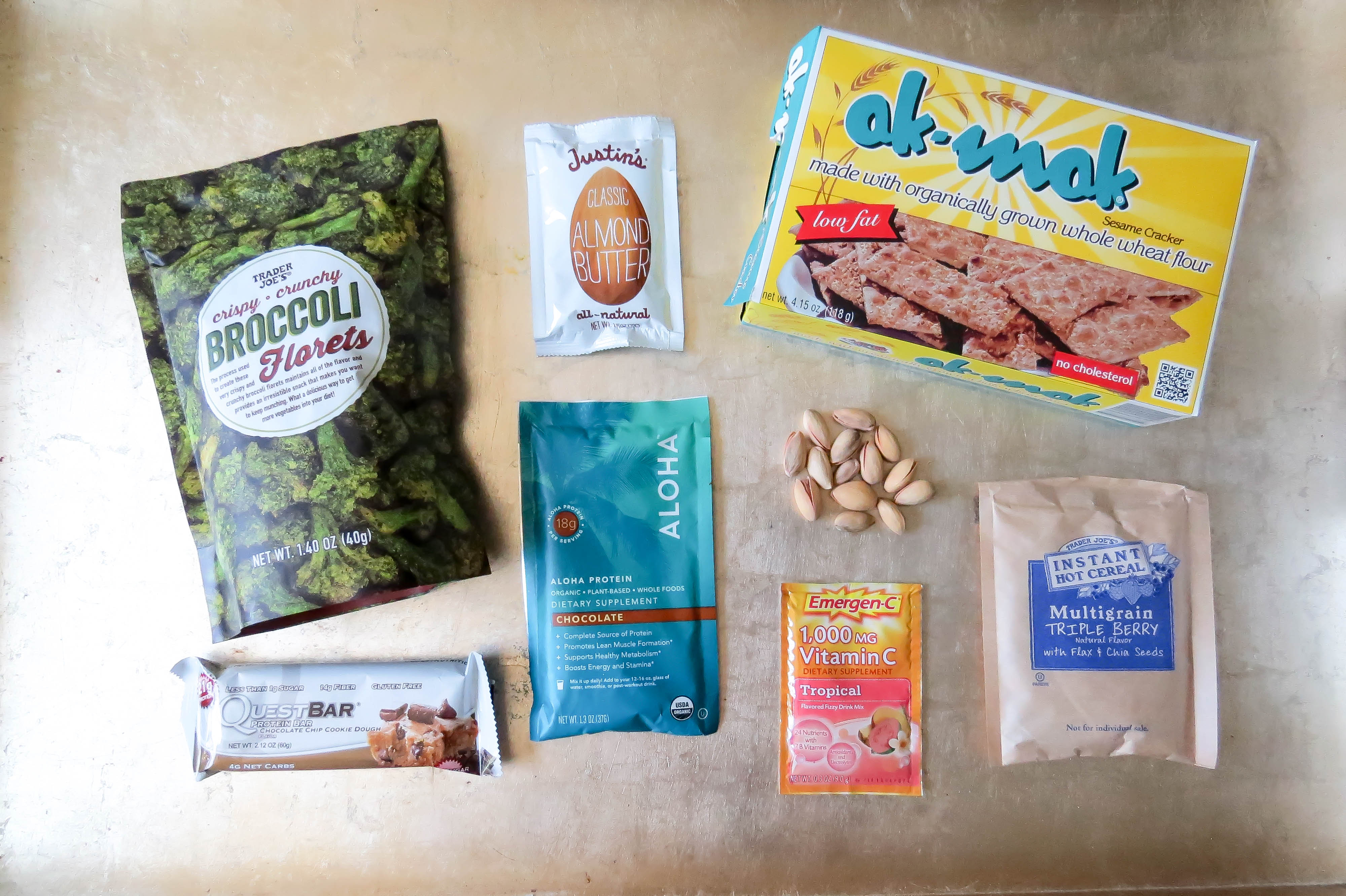Healthy Travel Grocery Packing List