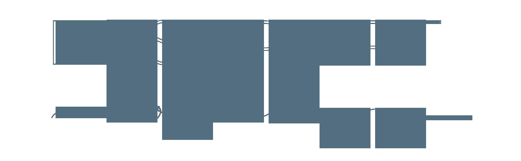 Passport to Friday | Luxury Travel Agency